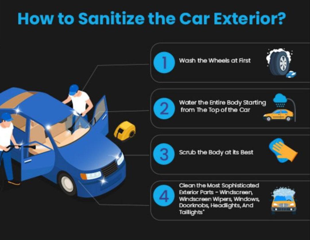 Car sanitisation infographic